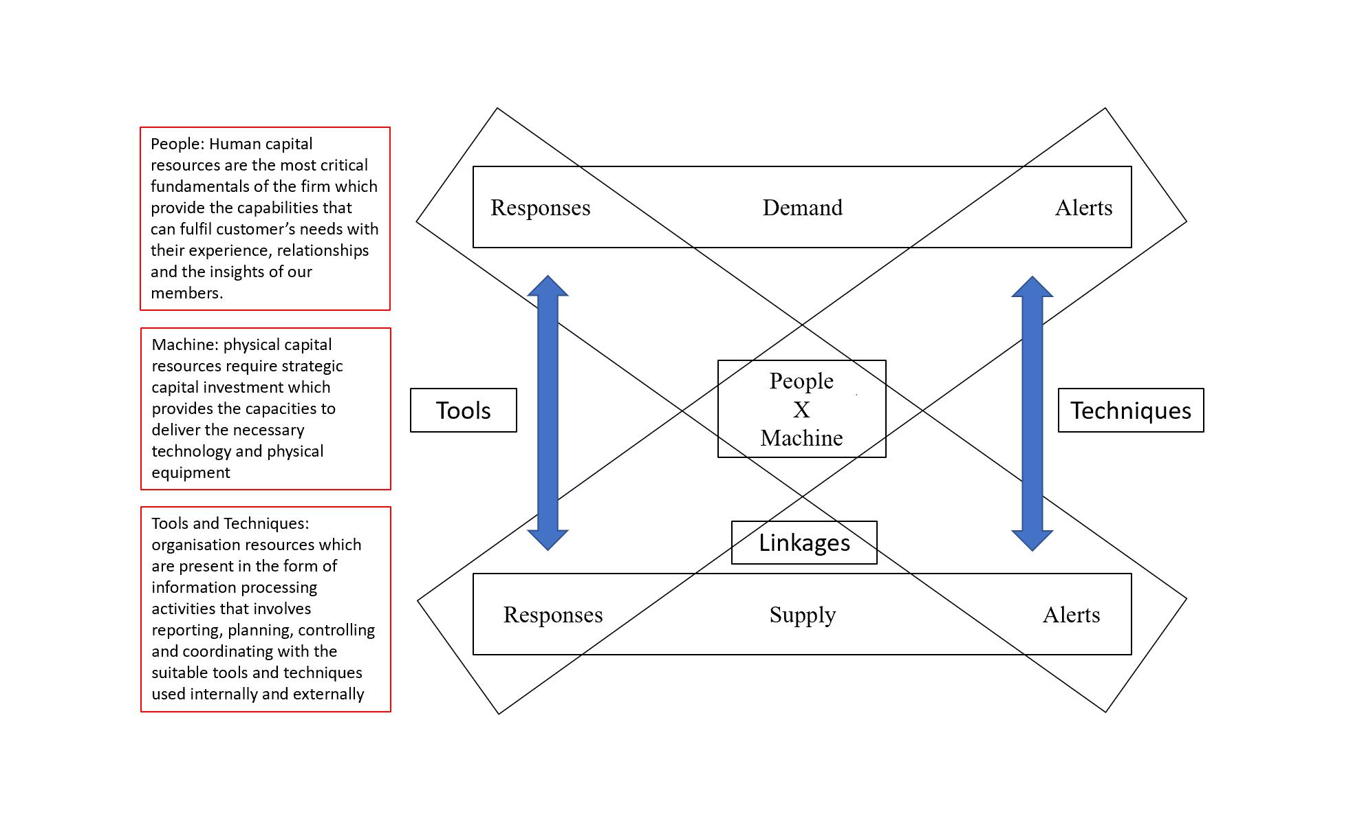 OWT_Digital-Transformation-Framework